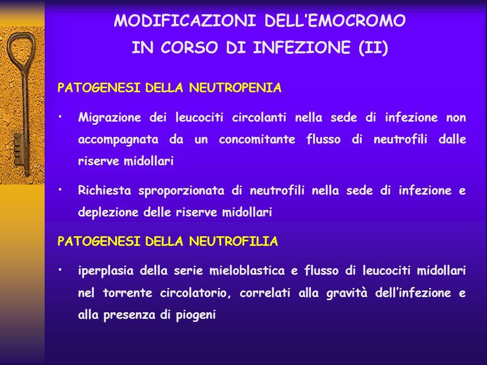 MODIFICAZIONI DELL'EMOCROMO IN CORSO DI INFEZIONE (II)