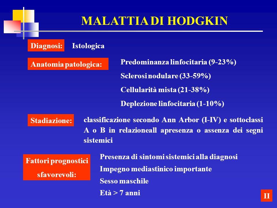 MALATTIA DI HODGKIN Diagnosi: Istologica