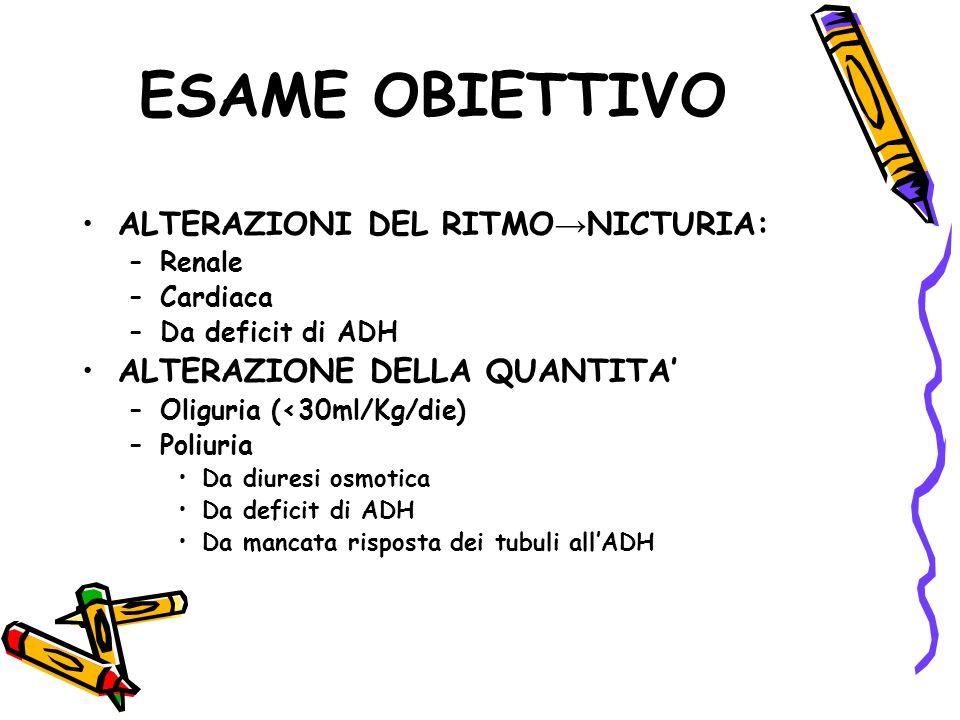 ESAME OBIETTIVO ALTERAZIONI DEL RITMO→NICTURIA: