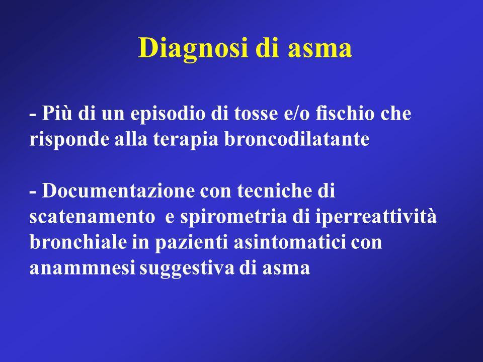 Diagnosi di asma - Più di un episodio di tosse e/o fischio che risponde alla terapia broncodilatante.