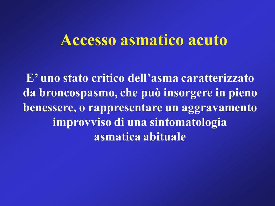 Accesso asmatico acuto