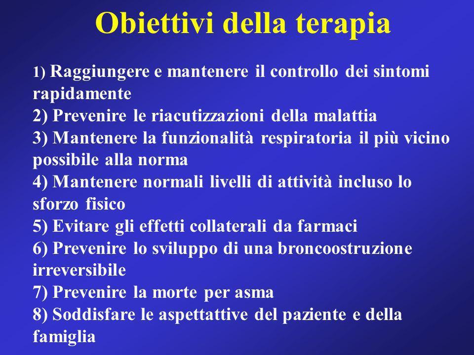 Obiettivi della terapia