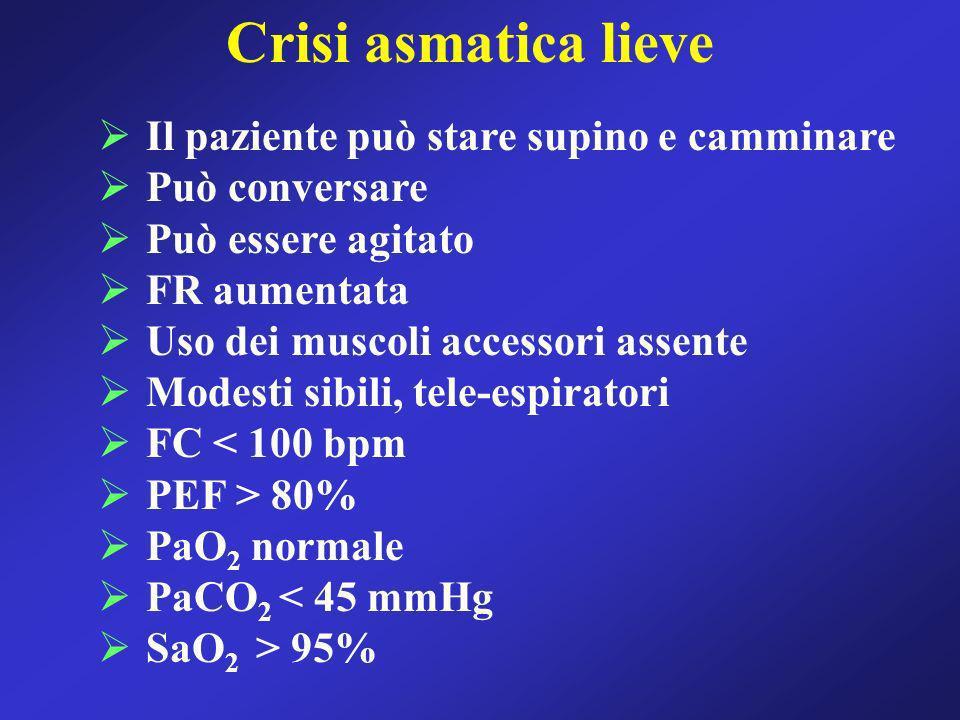 Crisi asmatica lieve Il paziente può stare supino e camminare