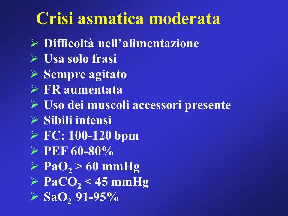 Crisi asmatica moderata