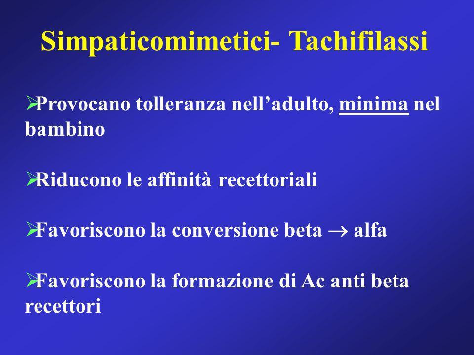 Simpaticomimetici- Tachifilassi