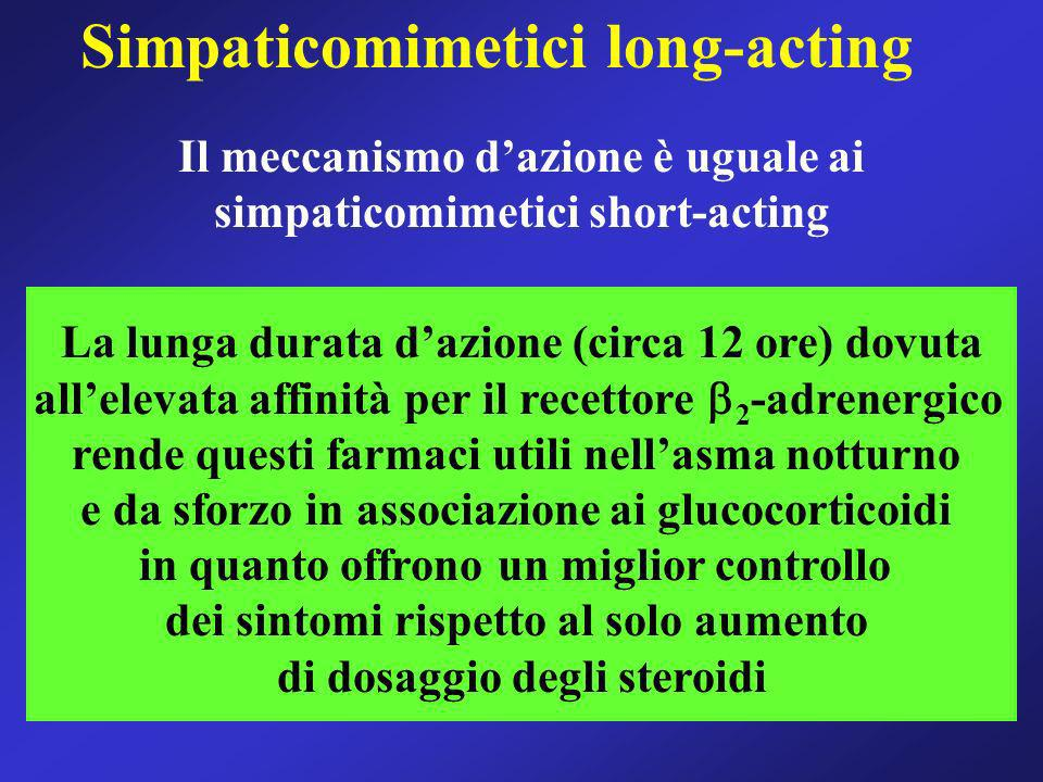 Simpaticomimetici long-acting