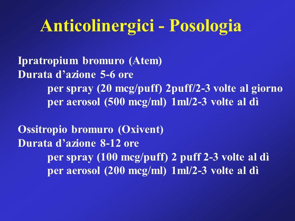 Anticolinergici - Posologia