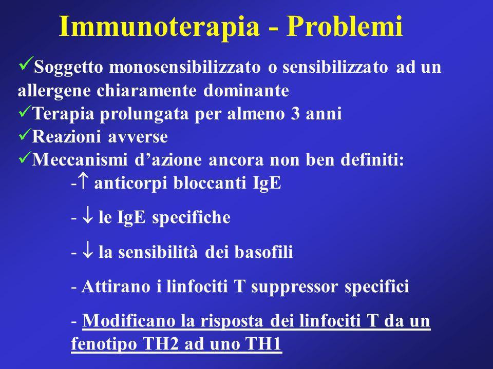 Immunoterapia - Problemi