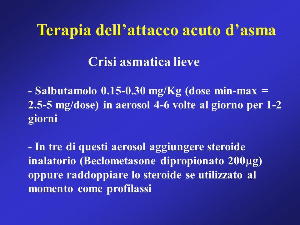 Terapia dell'attacco acuto d'asma