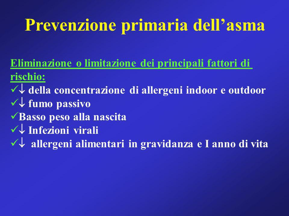 Prevenzione primaria dell'asma