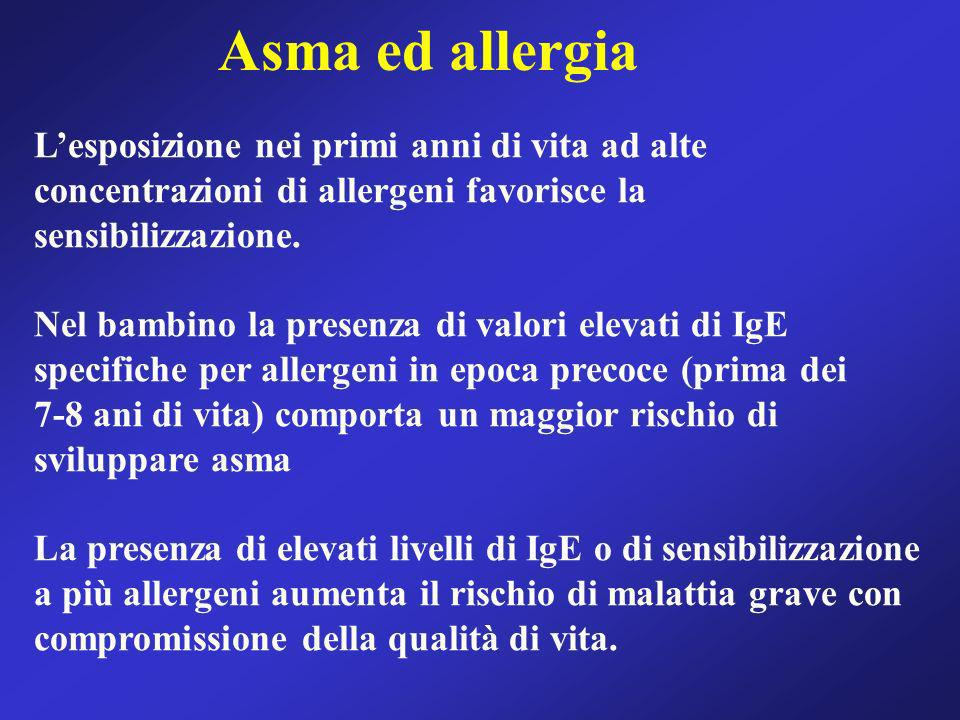Asma ed allergia L'esposizione nei primi anni di vita ad alte concentrazioni di allergeni favorisce la sensibilizzazione.