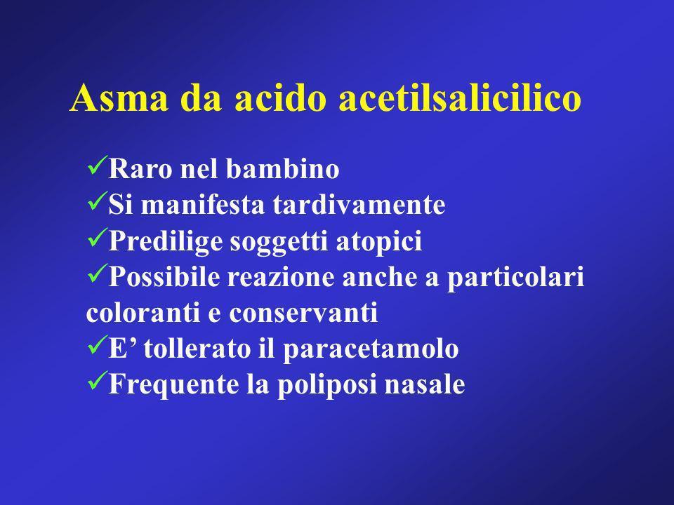 Asma da acido acetilsalicilico