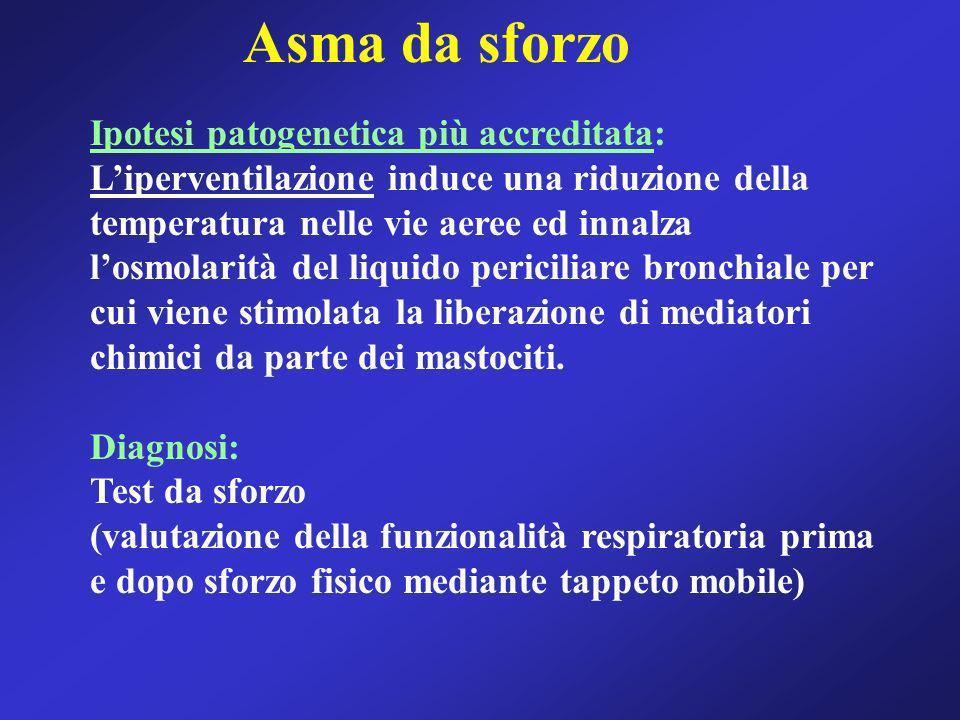 Asma da sforzo Ipotesi patogenetica più accreditata: