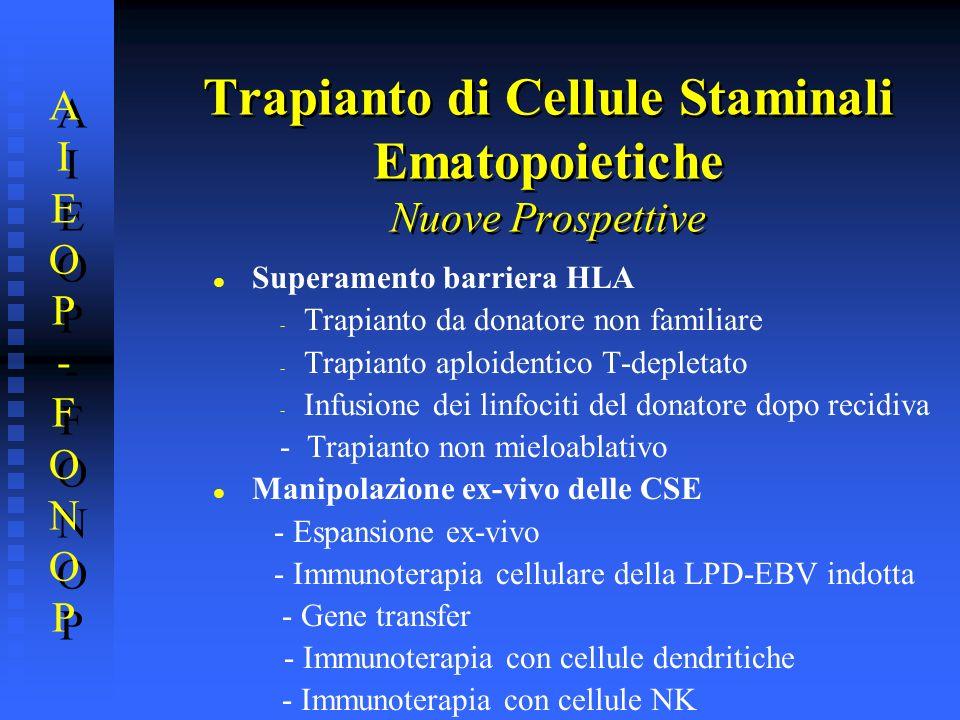 Trapianto di Cellule Staminali Ematopoietiche Nuove Prospettive