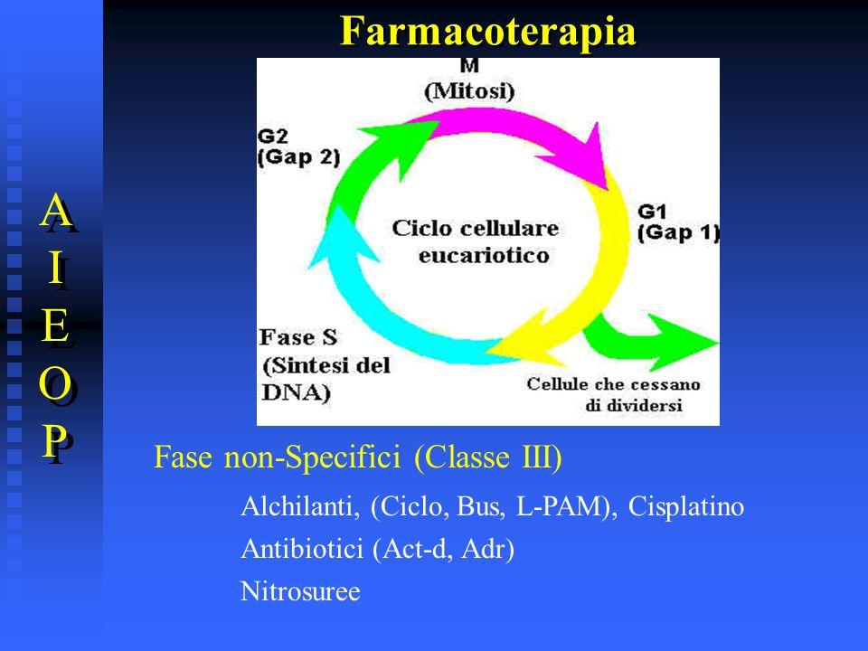 A I E O P Farmacoterapia Fase non-Specifici (Classe III)