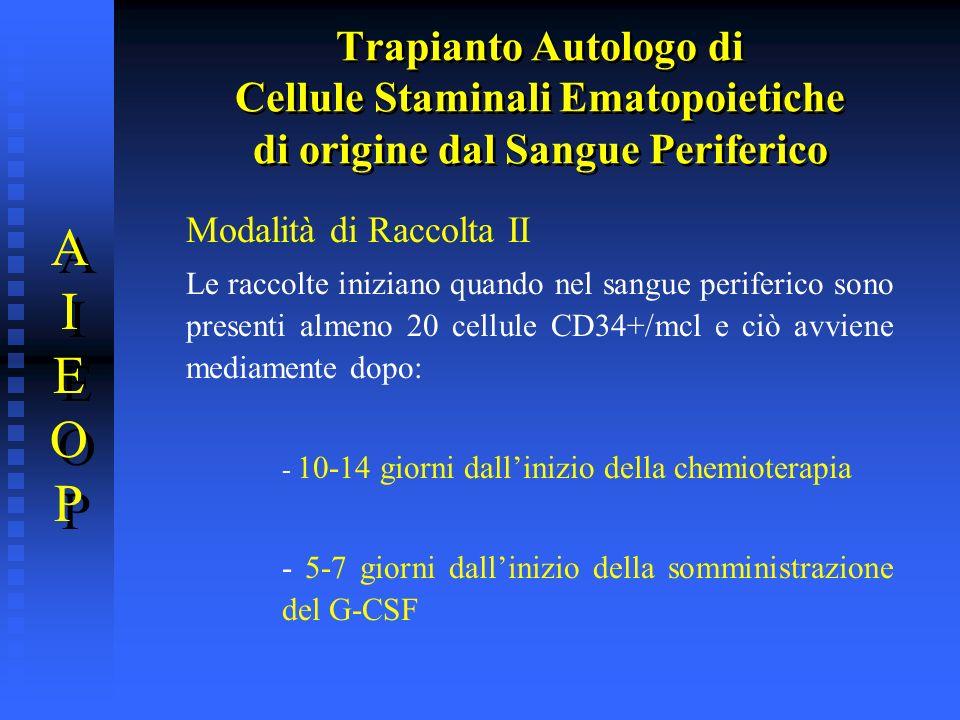 Trapianto Autologo di Cellule Staminali Ematopoietiche di origine dal Sangue Periferico