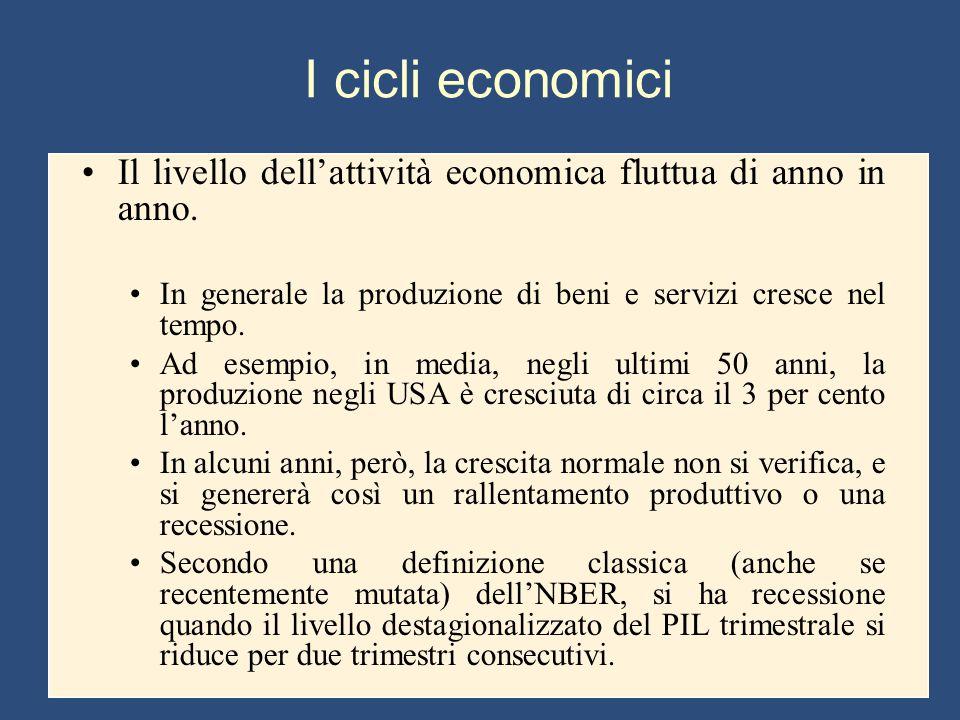 I cicli economici Il livello dell'attività economica fluttua di anno in anno. In generale la produzione di beni e servizi cresce nel tempo.