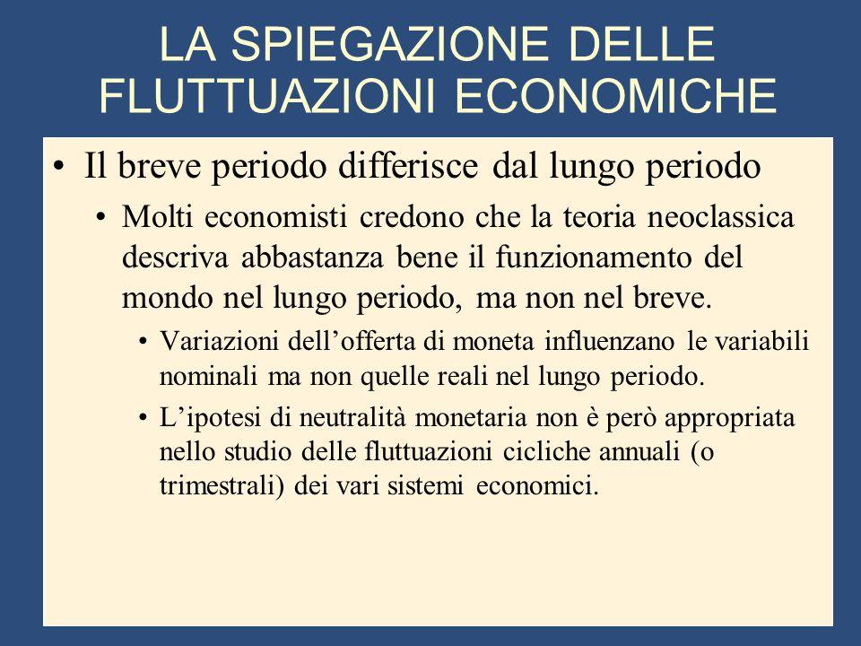 LA SPIEGAZIONE DELLE FLUTTUAZIONI ECONOMICHE