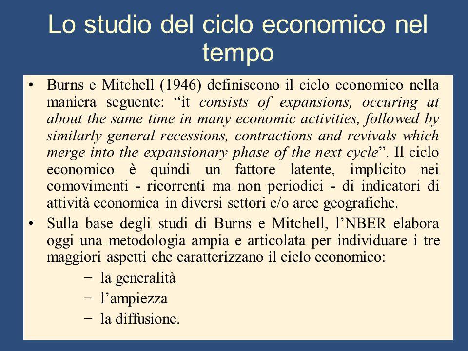 Lo studio del ciclo economico nel tempo