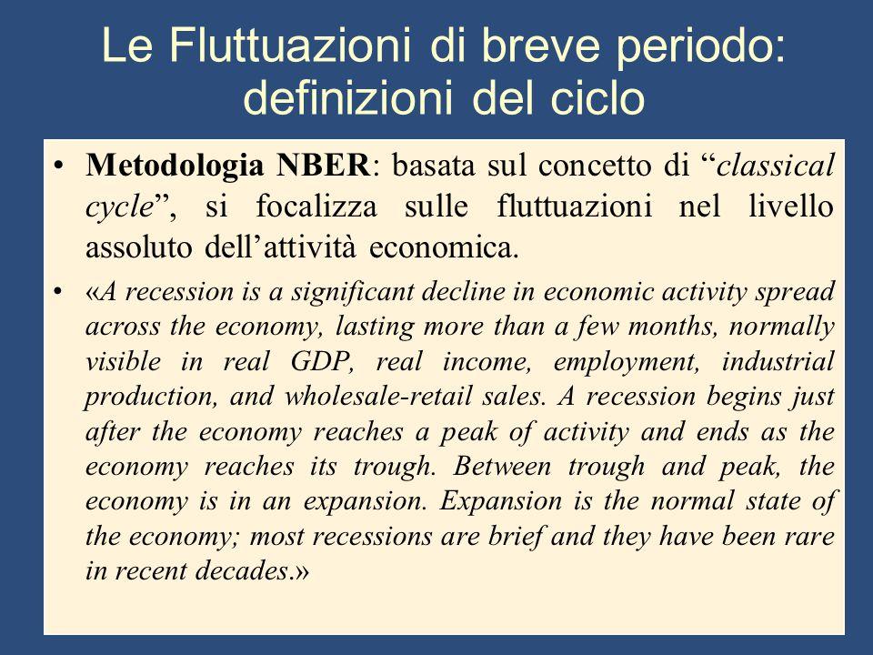 Le Fluttuazioni di breve periodo: definizioni del ciclo