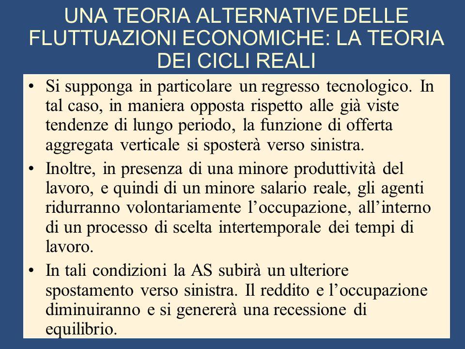 UNA TEORIA ALTERNATIVE DELLE FLUTTUAZIONI ECONOMICHE: LA TEORIA DEI CICLI REALI