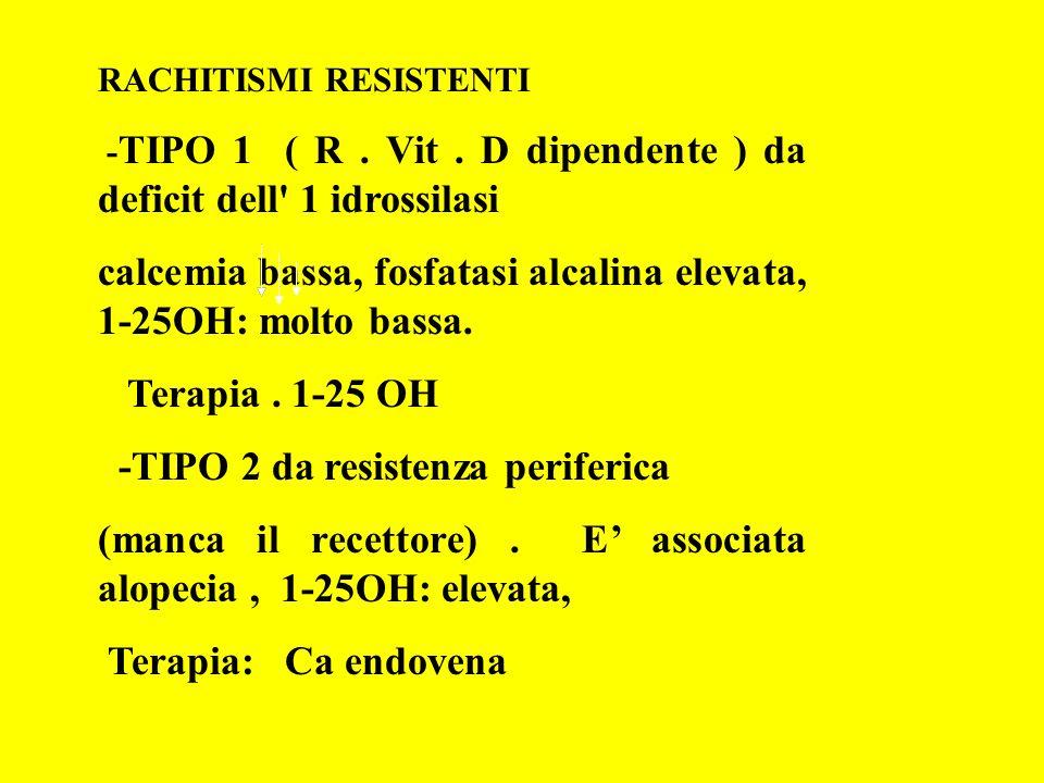 calcemia bassa, fosfatasi alcalina elevata, 1-25OH: molto bassa.