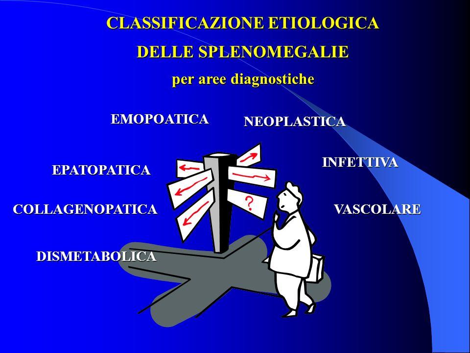 CLASSIFICAZIONE ETIOLOGICA