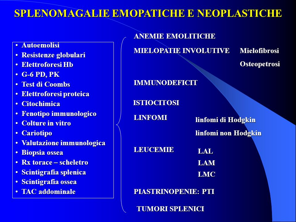 SPLENOMAGALIE EMOPATICHE E NEOPLASTICHE