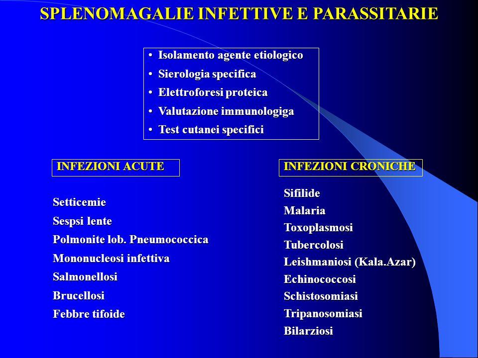 SPLENOMAGALIE INFETTIVE E PARASSITARIE