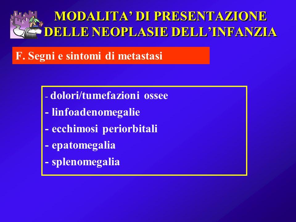 MODALITA' DI PRESENTAZIONE DELLE NEOPLASIE DELL'INFANZIA