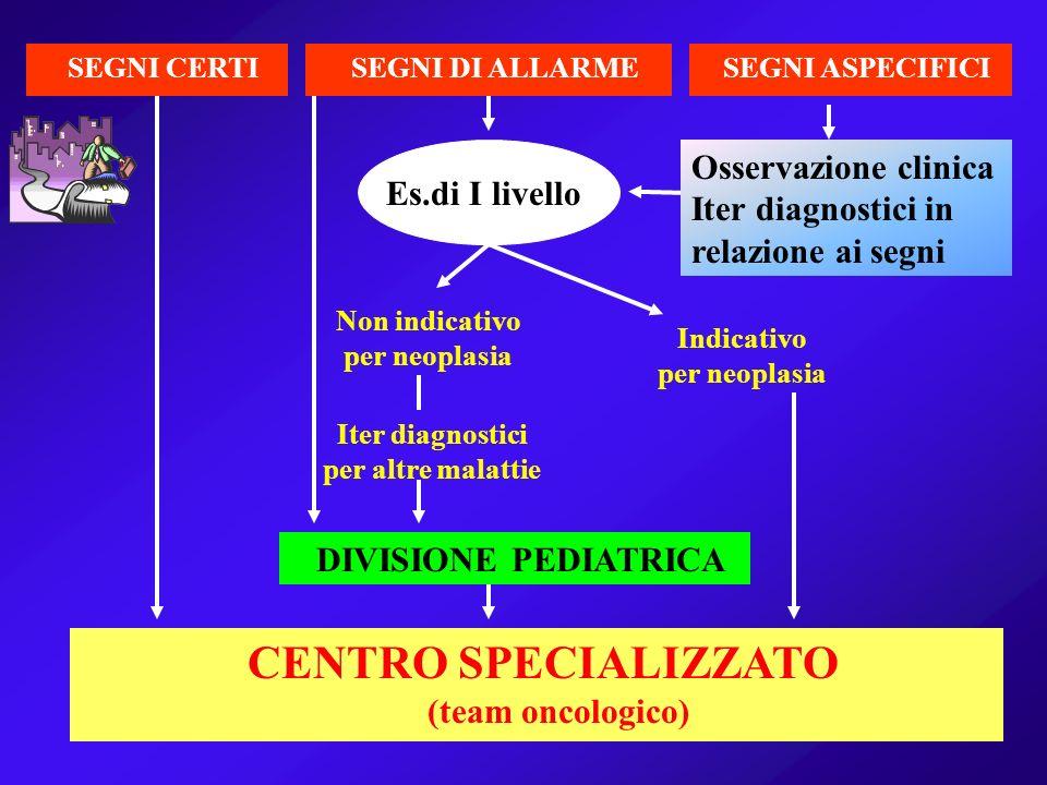 CENTRO SPECIALIZZATO (team oncologico)