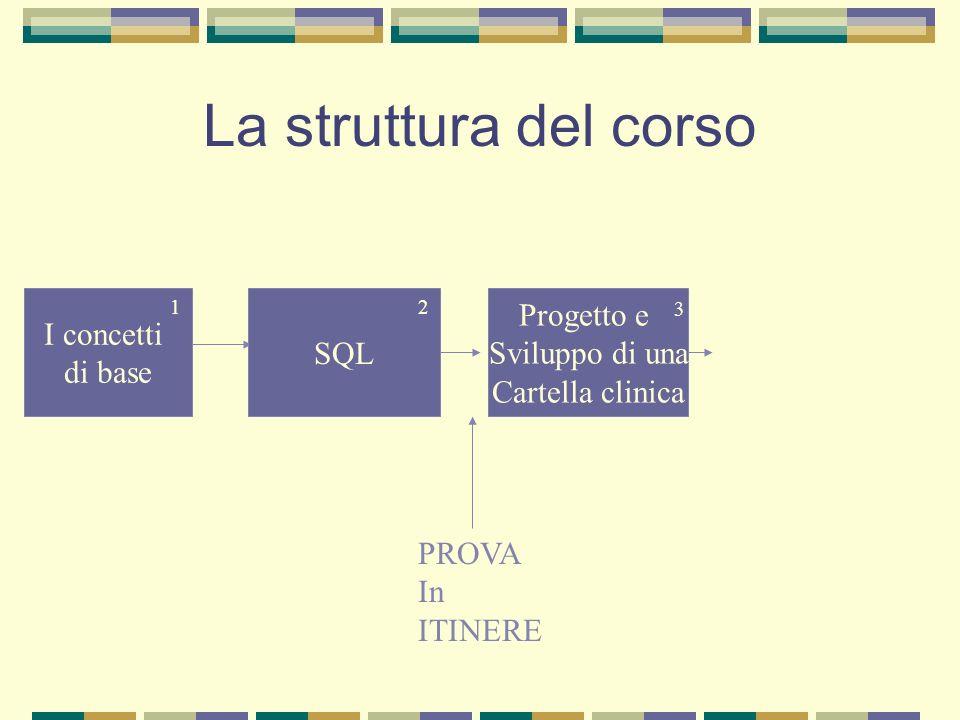La struttura del corso I concetti di base SQL Progetto e