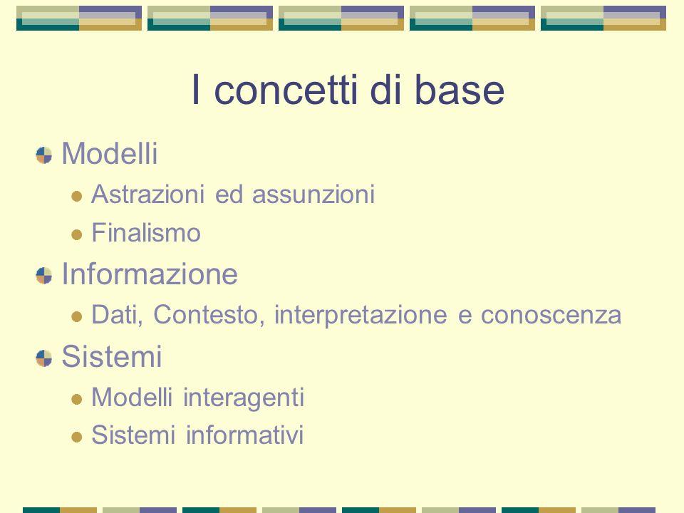 I concetti di base Modelli Informazione Sistemi