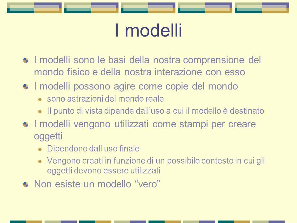 I modelli I modelli sono le basi della nostra comprensione del mondo fisico e della nostra interazione con esso.