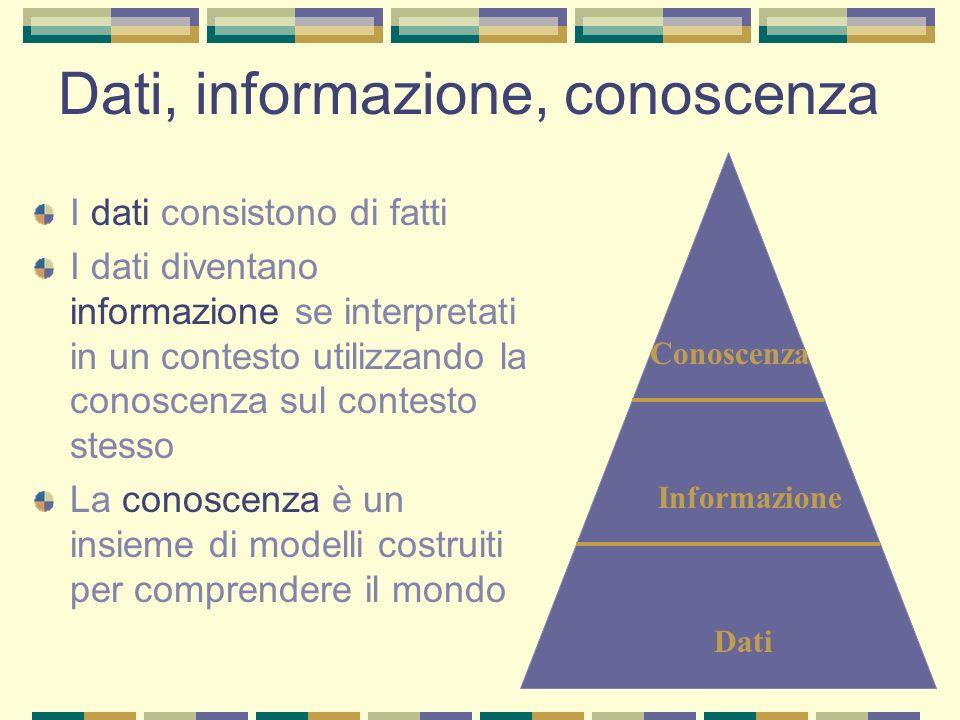 Dati, informazione, conoscenza