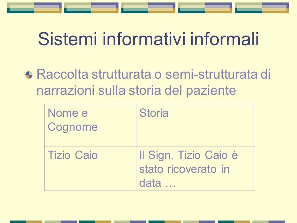 Sistemi informativi informali