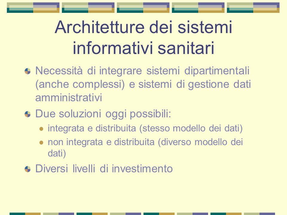 Architetture dei sistemi informativi sanitari
