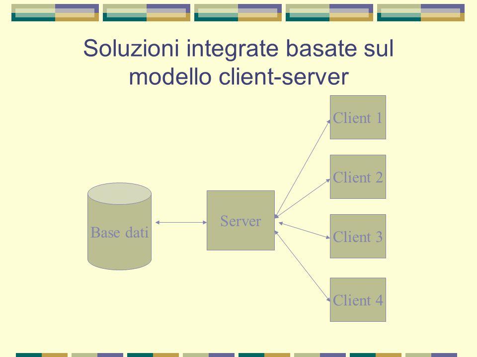 Soluzioni integrate basate sul modello client-server