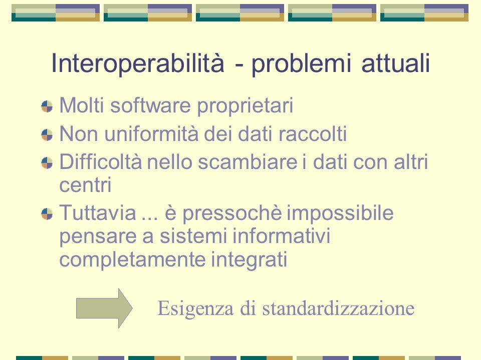 Interoperabilità - problemi attuali
