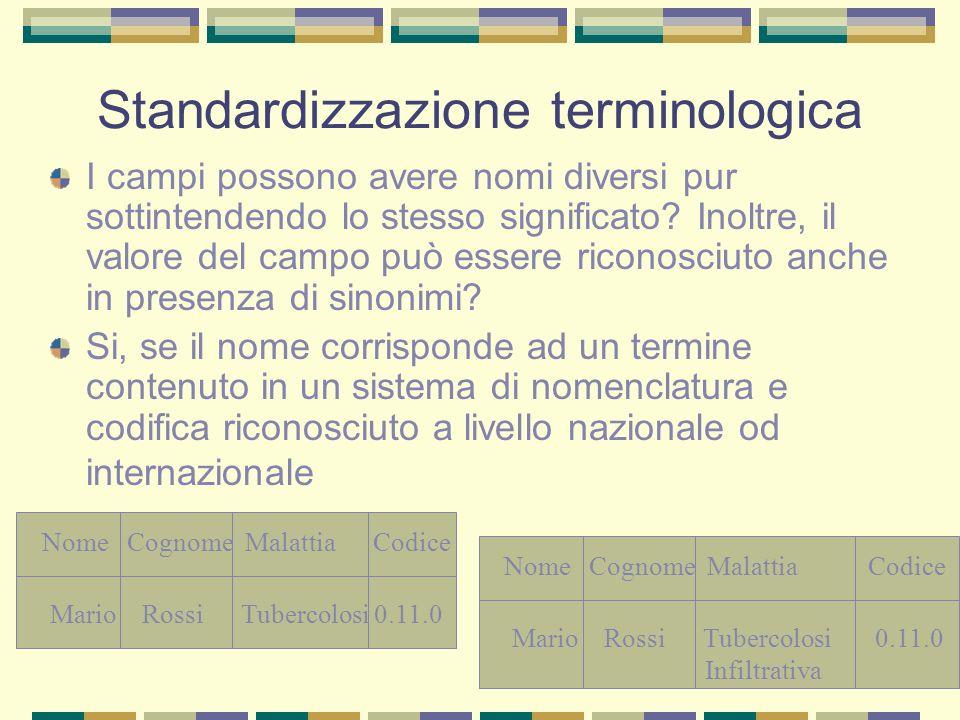 Standardizzazione terminologica
