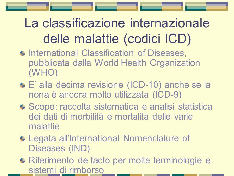 La classificazione internazionale delle malattie (codici ICD)