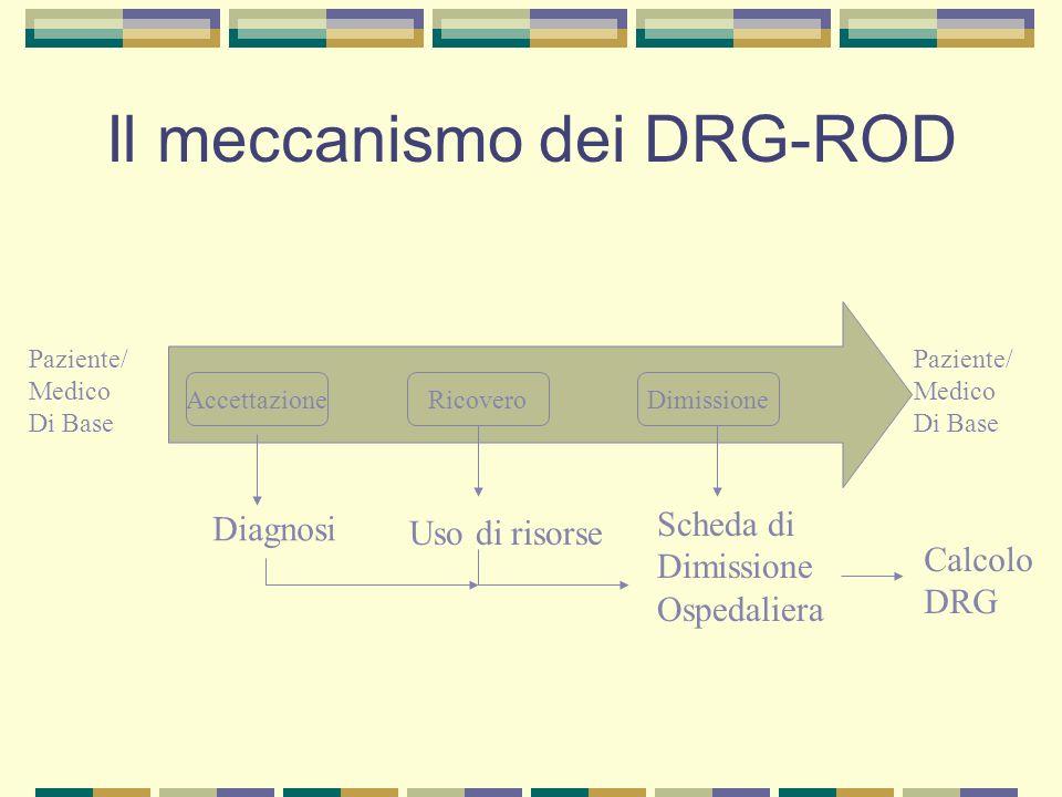 Il meccanismo dei DRG-ROD