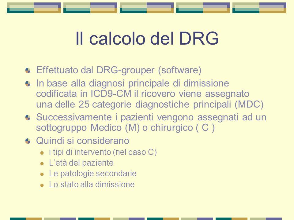 Il calcolo del DRG Effettuato dal DRG-grouper (software)