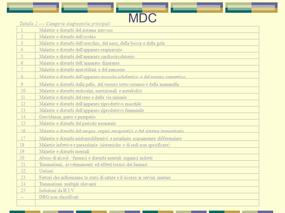 MDC Tabella 2 ---- Categorie diagnostiche principali 1