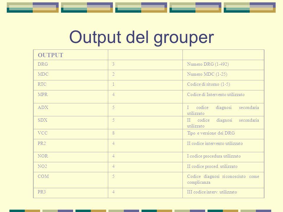 Output del grouper OUTPUT DRG 3 Numero DRG (1-492) MDC 2