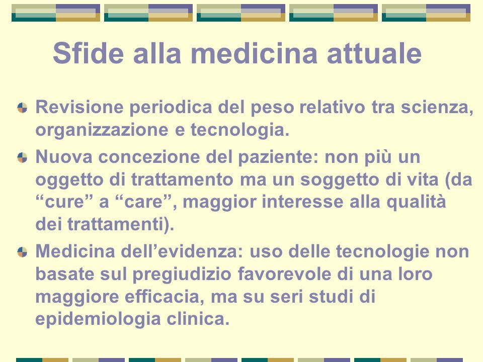 Sfide alla medicina attuale