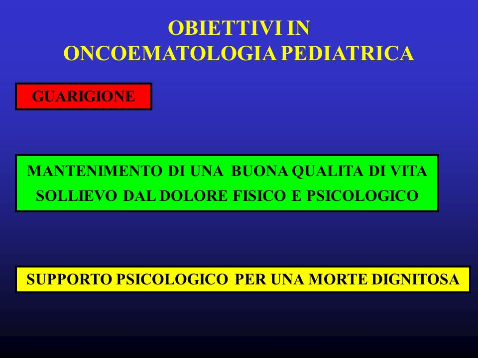 OBIETTIVI IN ONCOEMATOLOGIA PEDIATRICA