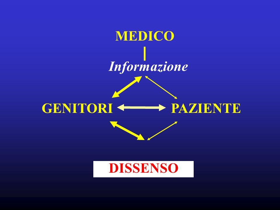 MEDICO Informazione GENITORI PAZIENTE DISSENSO