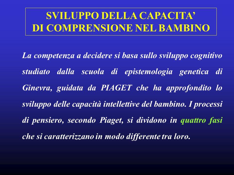SVILUPPO DELLA CAPACITA' DI COMPRENSIONE NEL BAMBINO