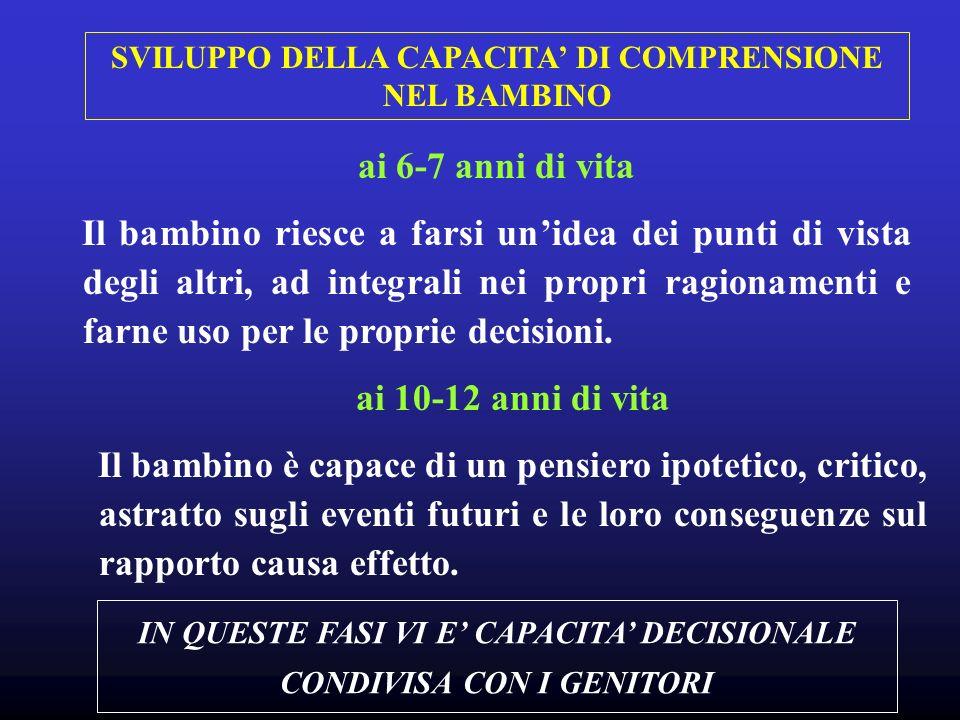 SVILUPPO DELLA CAPACITA' DI COMPRENSIONE